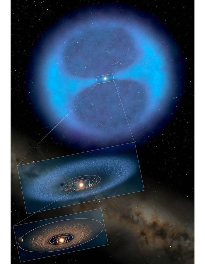 Once every 6,800 years: mystery of  frozen cloud around our solar system